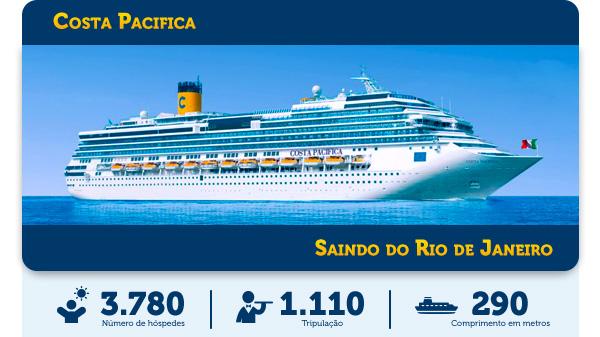 COSTA PACÍFICA - SAINDO DO RIO DE JANEIRO