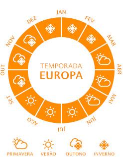 Temporada Europa