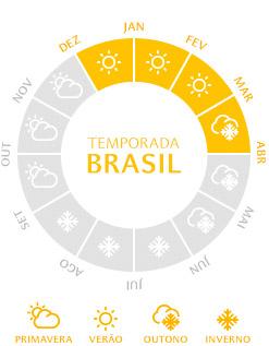 Temporada Brasil